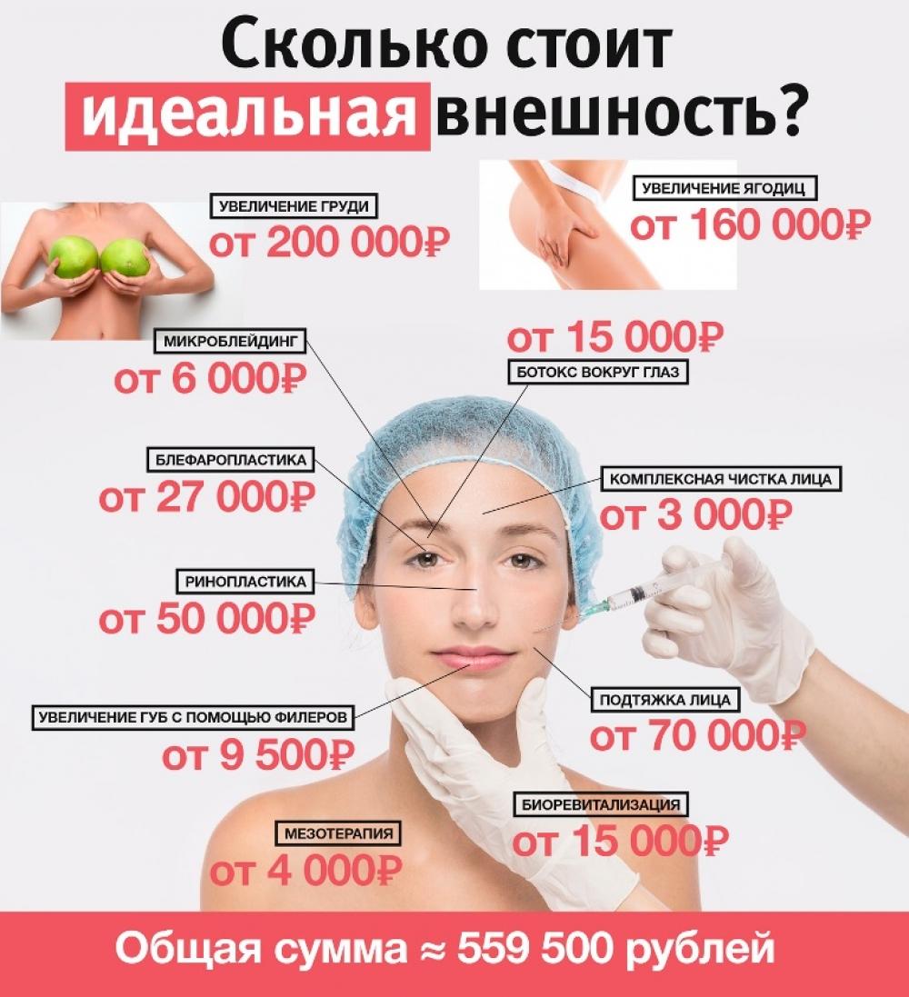 Почём идеальная внешность в Якутии?